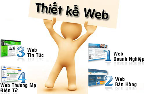 thiet-ke-website-theo-yeu-cau