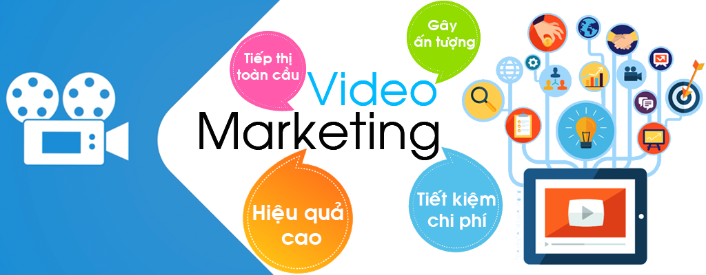 Khóa học video marketing